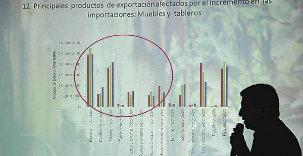 La ABT reconoció que la excesiva regulación afectó al sector forestal