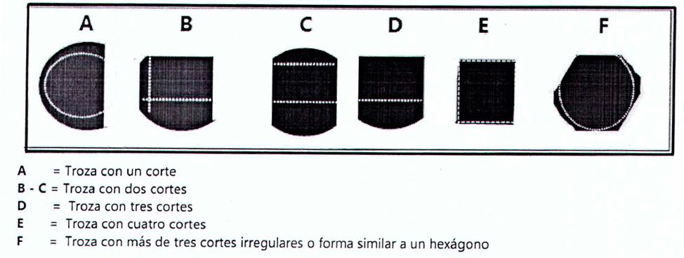 INSTRUCTIVO ABT 011/2012 Determinación técnica de