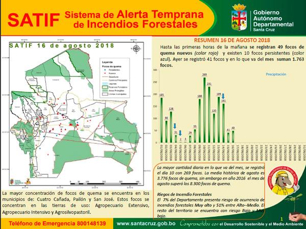 Reporte de Focos de Calor en Santa Cruz de la Sierra Bolivia al 16 de Agosto de 2018